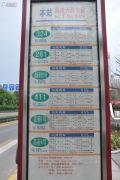 万达・西安one交通图
