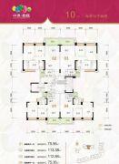 中澳春城3室2厅2卫75--113平方米户型图