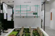 万科未来之城交通图