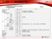 中海景阳公馆规划图
